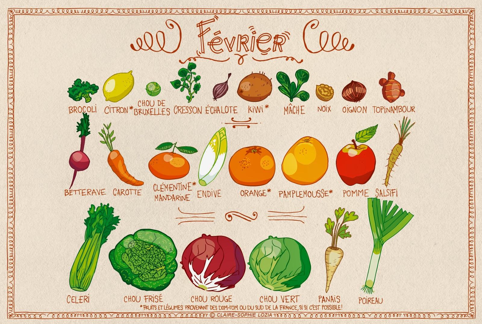 Calendrier fruits et legumes de Février