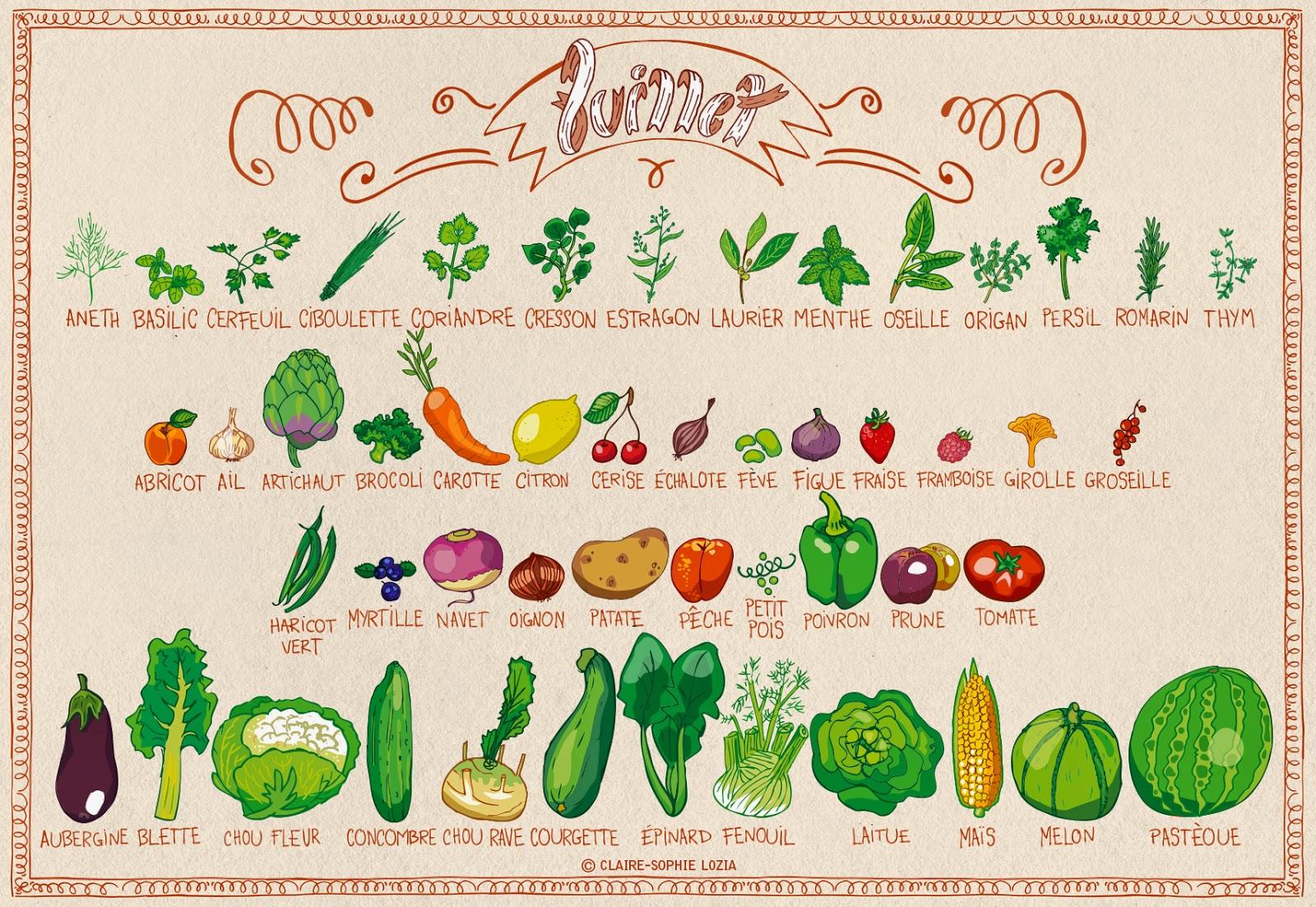 Calendrier fruits et legumes de juillet