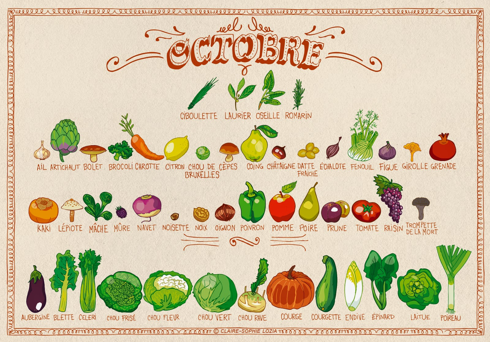 Calendrier fruits et légumes de octobre