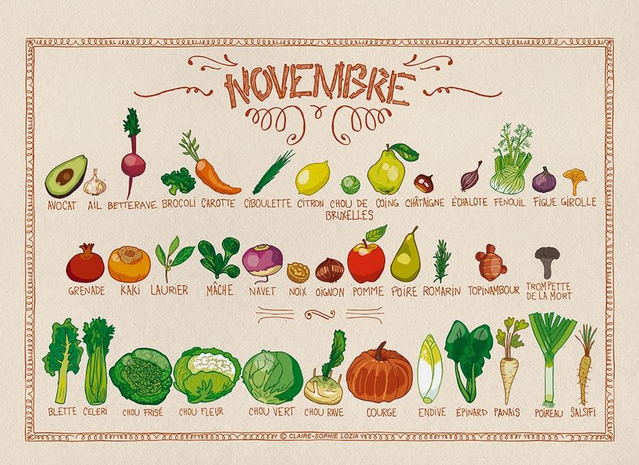 Calendrier fruits et légumes de novembre